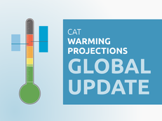 CAT Climate Action Tracking - Global Update